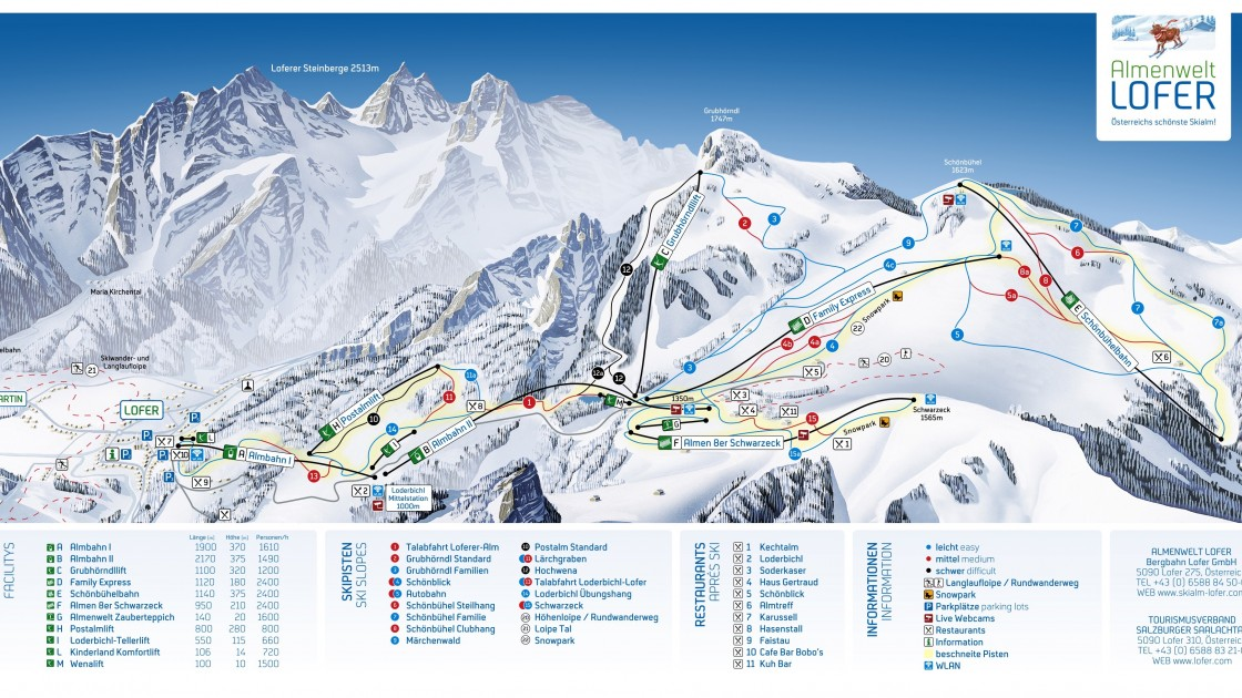 Lofer / Schneewinkel piste map
